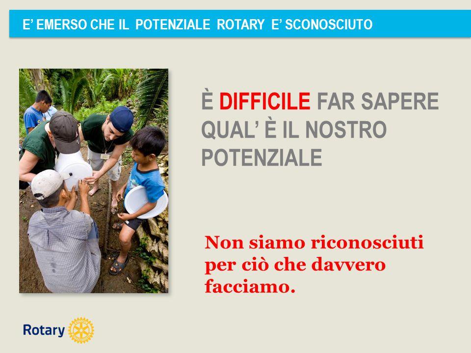 LA SOVVENZIONE DEL ROTARY I INTERNATIONAL E GLI OBIETTIVI Migliorare la comprensione e la consapevolezza Promuovere il ruolo del Rotary nella campagna per la polio Aumentare l'effettivo (donne / nuove generazioni) Aumentare le donazioni Aumentare l'orgoglio di appartanenza dei soci