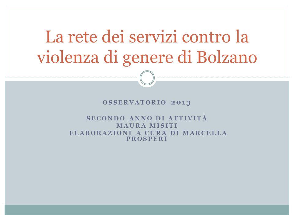 OSSERVATORIO 2013 SECONDO ANNO DI ATTIVITÀ MAURA MISITI ELABORAZIONI A CURA DI MARCELLA PROSPERI La rete dei servizi contro la violenza di genere di Bolzano