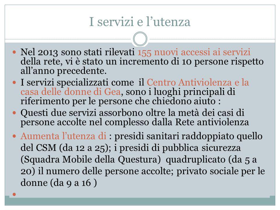 I servizi e l'utenza Nel 2013 sono stati rilevati 155 nuovi accessi ai servizi della rete, vi è stato un incremento di 10 persone rispetto all'anno precedente.