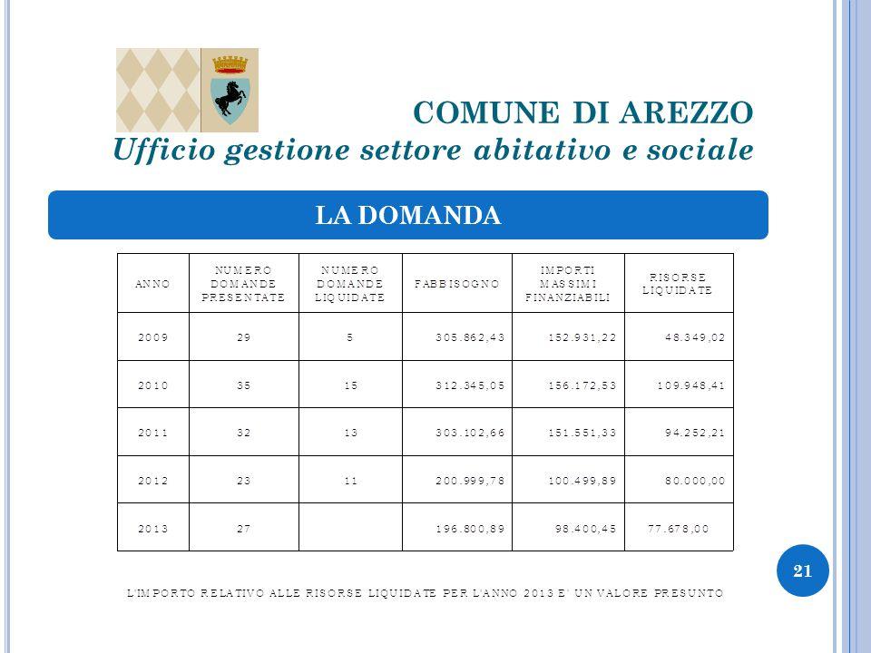 COMUNE DI AREZZO Ufficio gestione settore abitativo e sociale LA DOMANDA 21