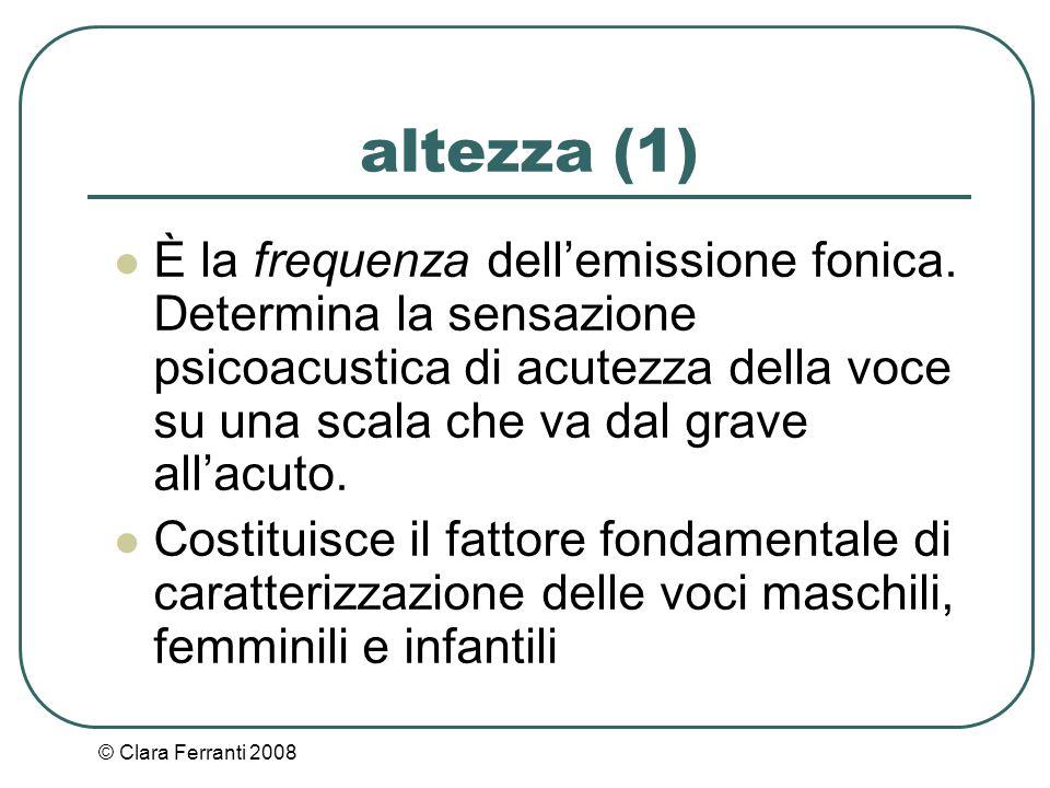 © Clara Ferranti 2008 altezza (1) È la frequenza dell'emissione fonica. Determina la sensazione psicoacustica di acutezza della voce su una scala che