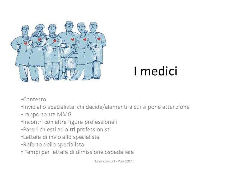 I medici Contesto Invio allo specialista: chi decide/elementi a cui si pone attenzione rapporto tra MMG Incontri con altre figure professionali Pareri