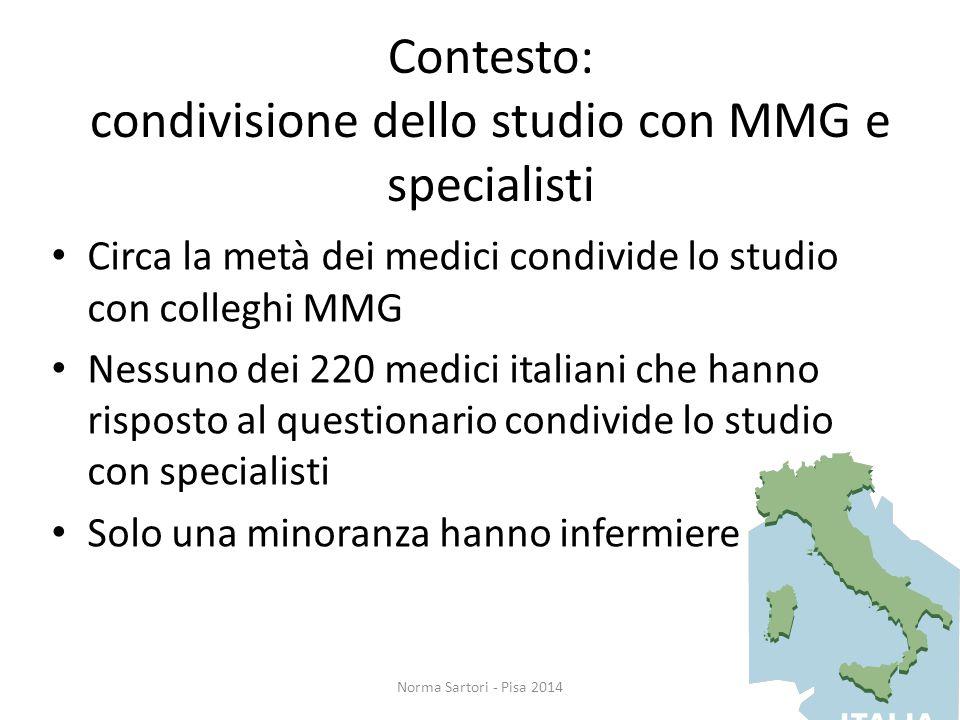 Contesto: condivisione dello studio con MMG e specialisti Circa la metà dei medici condivide lo studio con colleghi MMG Nessuno dei 220 medici italian