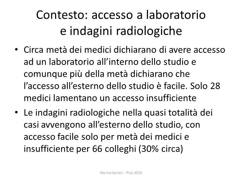 Contesto: accesso a laboratorio e indagini radiologiche Circa metà dei medici dichiarano di avere accesso ad un laboratorio all'interno dello studio e comunque più della metà dichiarano che l'accesso all'esterno dello studio è facile.