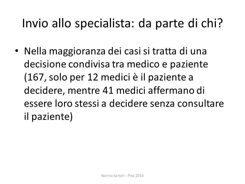Invio allo specialista: da parte di chi? Nella maggioranza dei casi si tratta di una decisione condivisa tra medico e paziente (167, solo per 12 medic