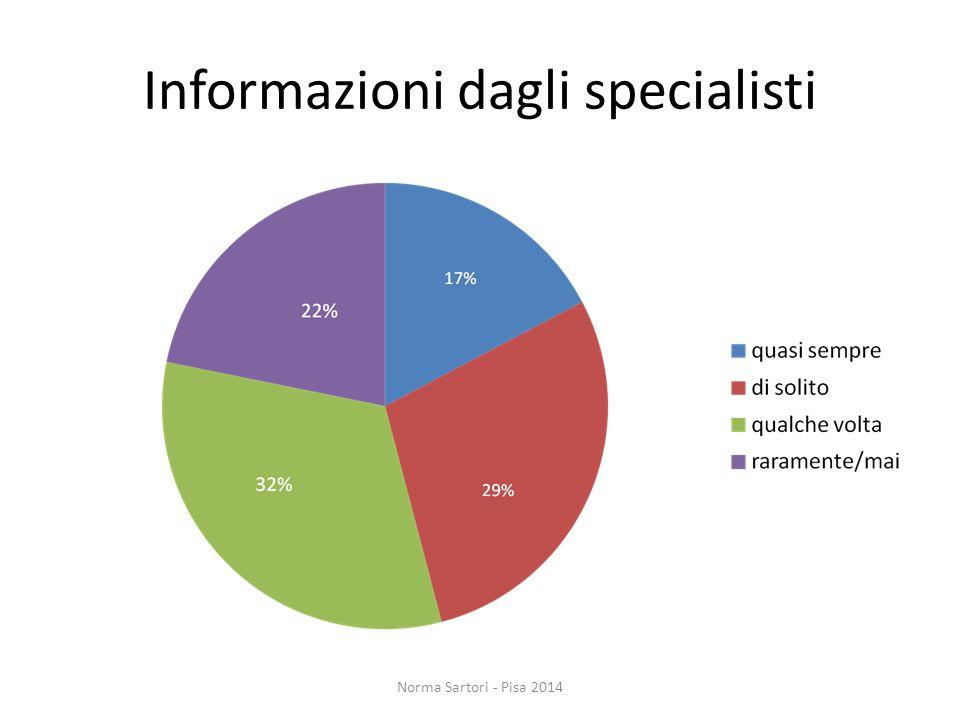 Informazioni dagli specialisti Norma Sartori - Pisa 2014