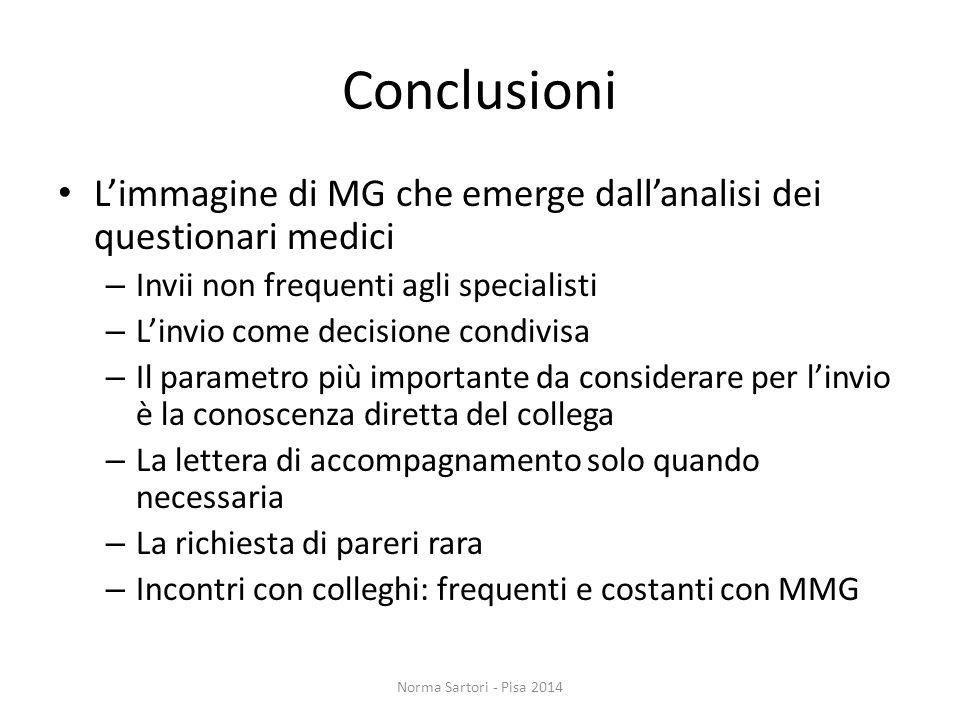 Conclusioni L'immagine di MG che emerge dall'analisi dei questionari medici – Invii non frequenti agli specialisti – L'invio come decisione condivisa