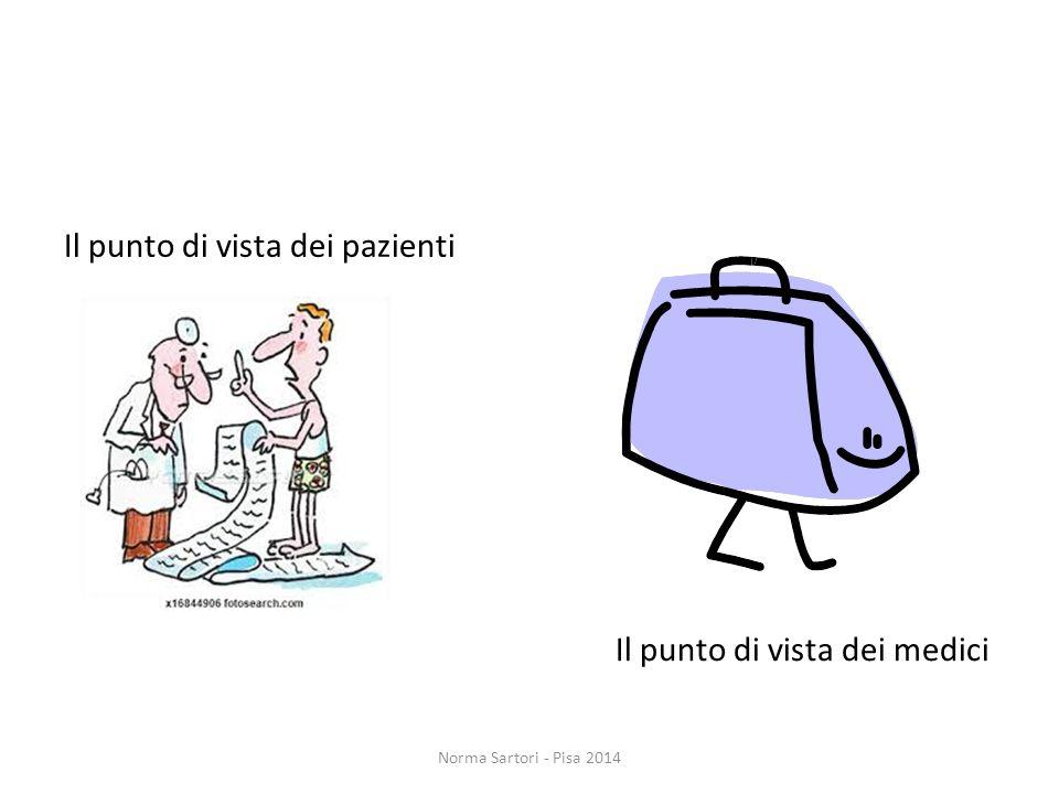 Il punto di vista dei pazienti Il punto di vista dei medici Norma Sartori - Pisa 2014