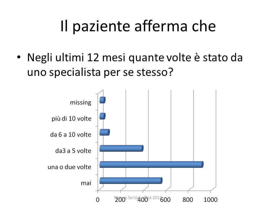Il paziente afferma che Negli ultimi 12 mesi quante volte è stato da uno specialista per se stesso? Norma Sartori - Pisa 2014