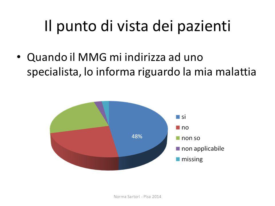 Il punto di vista dei pazienti Quando il MMG mi indirizza ad uno specialista, lo informa riguardo la mia malattia Norma Sartori - Pisa 2014