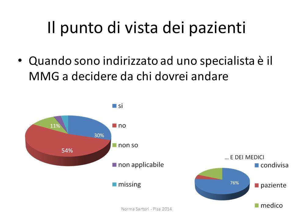 Il punto di vista dei pazienti Quando sono indirizzato ad uno specialista è il MMG a decidere da chi dovrei andare Norma Sartori - Pisa 2014