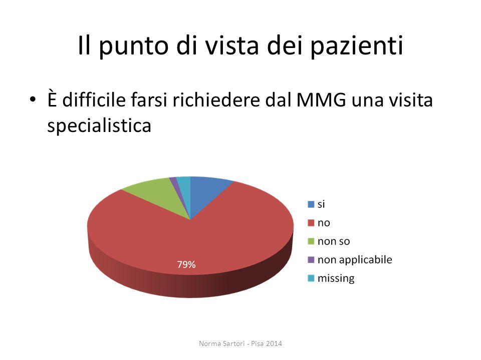 Incontri inter-professionali Norma Sartori - Pisa 2014