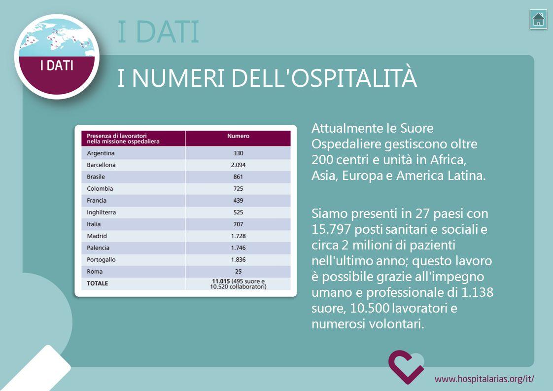 Attualmente le Suore Ospedaliere gestiscono oltre 200 centri e unità in Africa, Asia, Europa e America Latina.