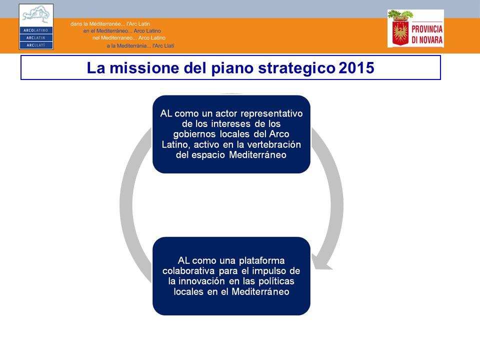 La missione del piano strategico 2015