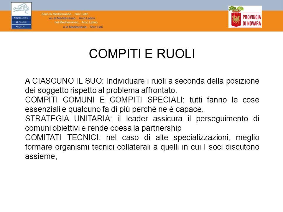 COMPITI E RUOLI A CIASCUNO IL SUO: Individuare i ruoli a seconda della posizione dei soggetto rispetto al problema affrontato. COMPITI COMUNI E COMPIT