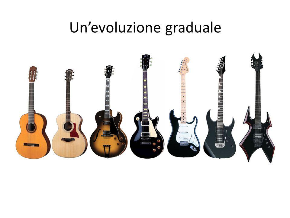 Un'evoluzione graduale