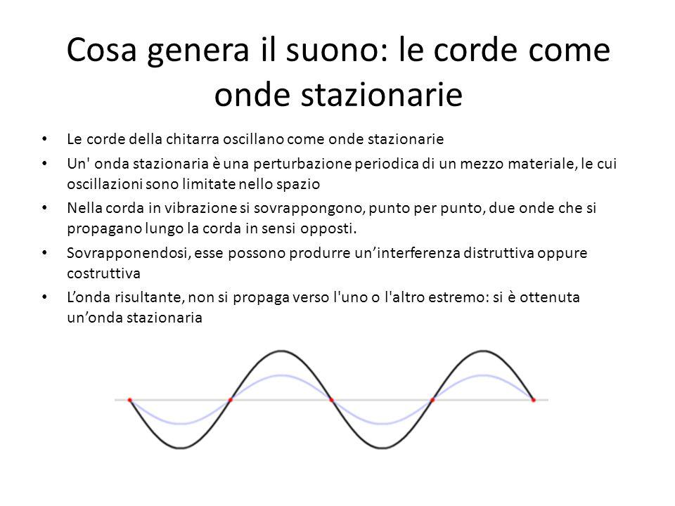 Cosa genera il suono: le corde come onde stazionarie Le corde della chitarra oscillano come onde stazionarie Un' onda stazionaria è una perturbazione