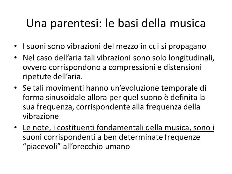 Una parentesi: le basi della musica I suoni sono vibrazioni del mezzo in cui si propagano Nel caso dell'aria tali vibrazioni sono solo longitudinali,