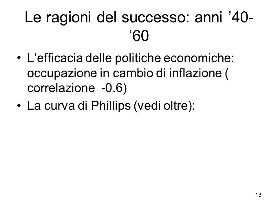 13 Le ragioni del successo: anni '40- '60 L'efficacia delle politiche economiche: occupazione in cambio di inflazione ( correlazione -0.6) La curva di