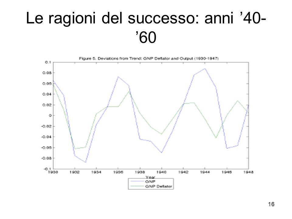 16 Le ragioni del successo: anni '40- '60