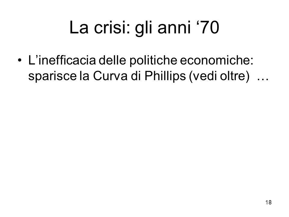 18 La crisi: gli anni '70 L'inefficacia delle politiche economiche: sparisce la Curva di Phillips (vedi oltre) …