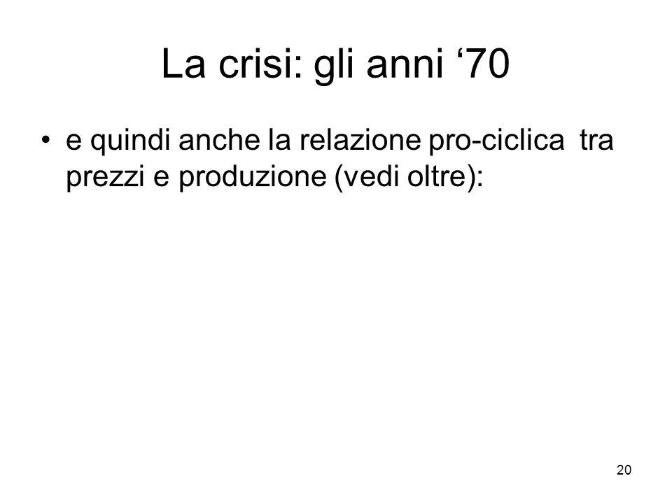 20 La crisi: gli anni '70 e quindi anche la relazione pro-ciclica tra prezzi e produzione (vedi oltre):