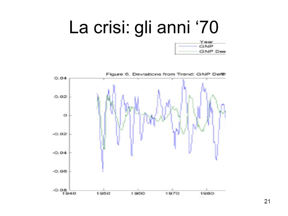 21 La crisi: gli anni '70