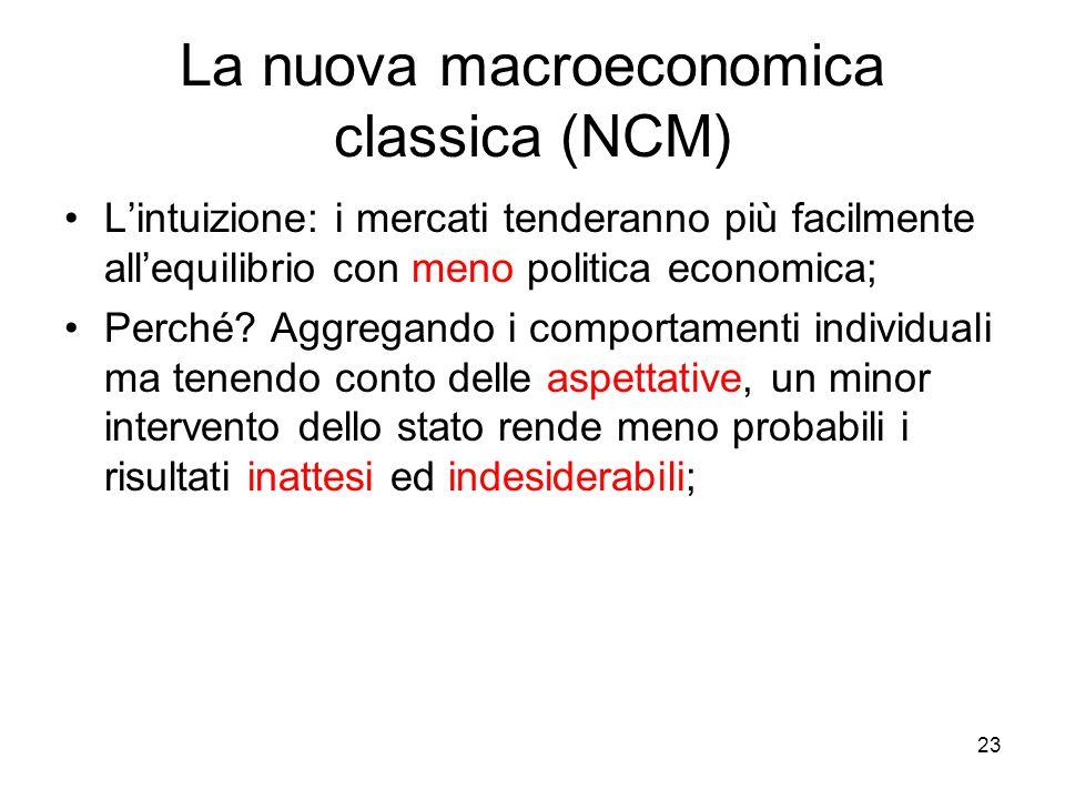 23 La nuova macroeconomica classica (NCM) L'intuizione: i mercati tenderanno più facilmente all'equilibrio con meno politica economica; Perché? Aggreg