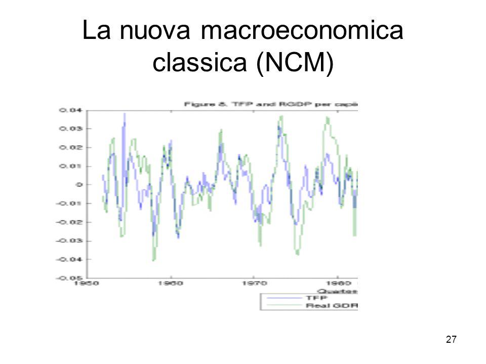 27 La nuova macroeconomica classica (NCM)