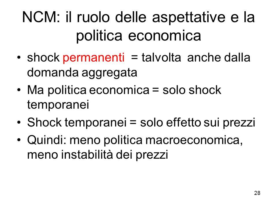 28 NCM: il ruolo delle aspettative e la politica economica shock permanenti = talvolta anche dalla domanda aggregata Ma politica economica = solo shoc