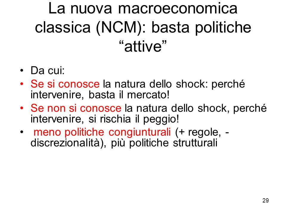 """29 La nuova macroeconomica classica (NCM): basta politiche """"attive"""" Da cui: Se si conosce la natura dello shock: perché intervenire, basta il mercato!"""