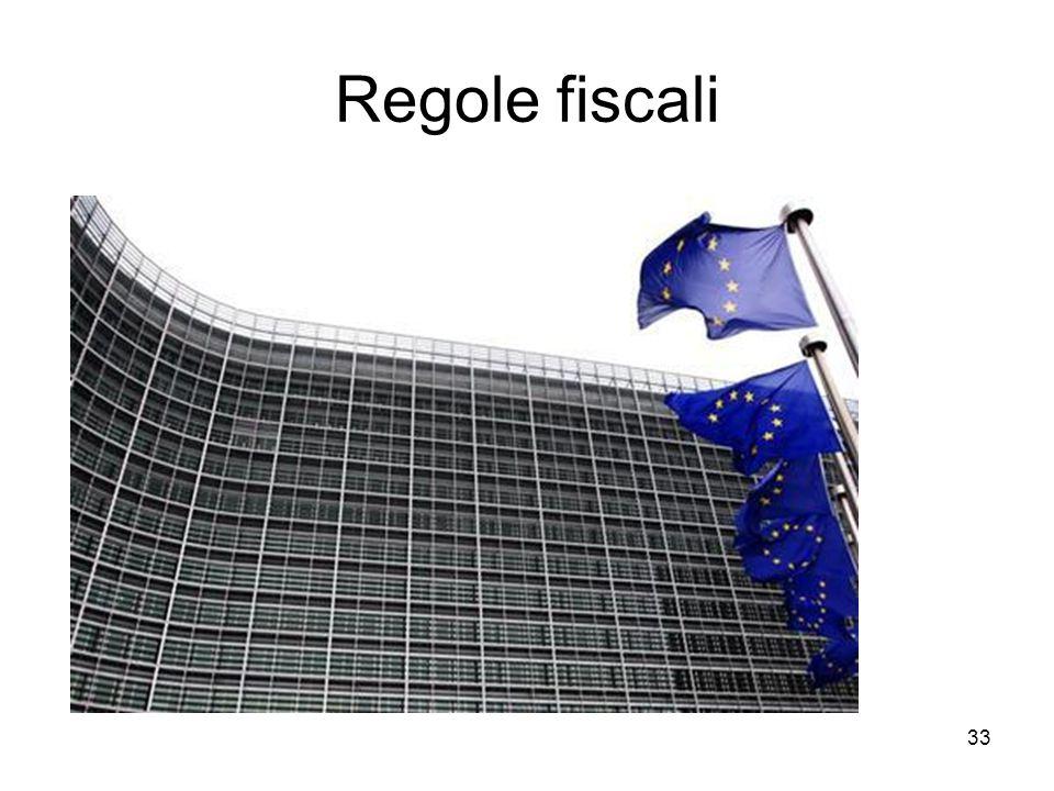 33 Regole fiscali