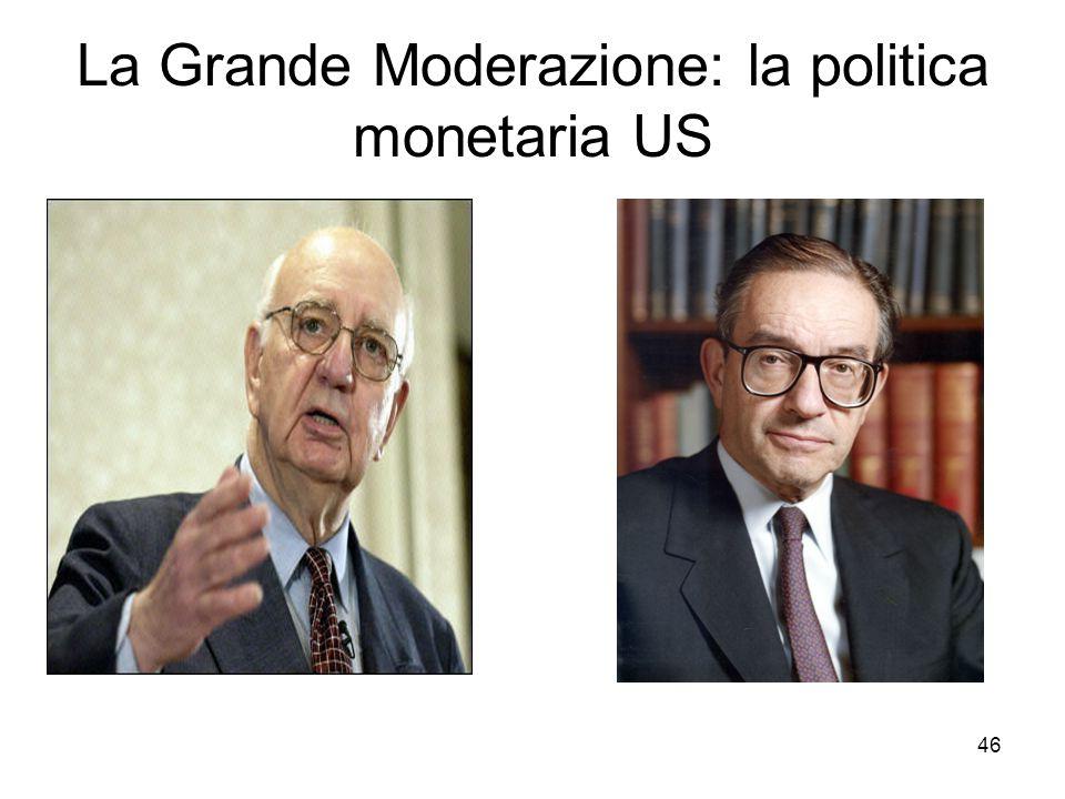 46 La Grande Moderazione: la politica monetaria US