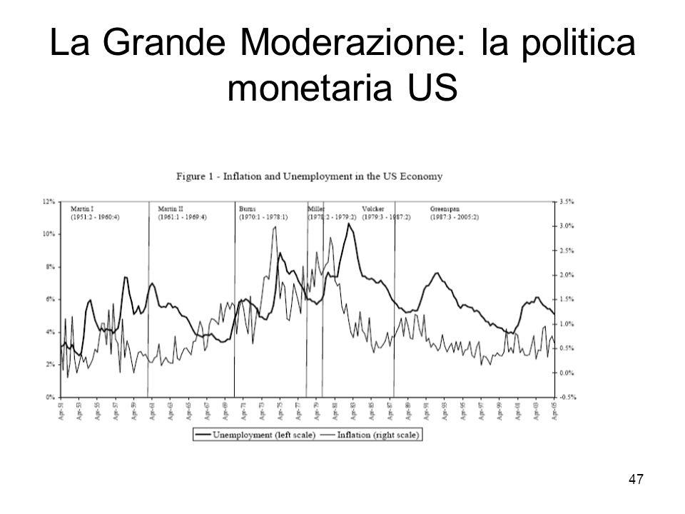 47 La Grande Moderazione: la politica monetaria US