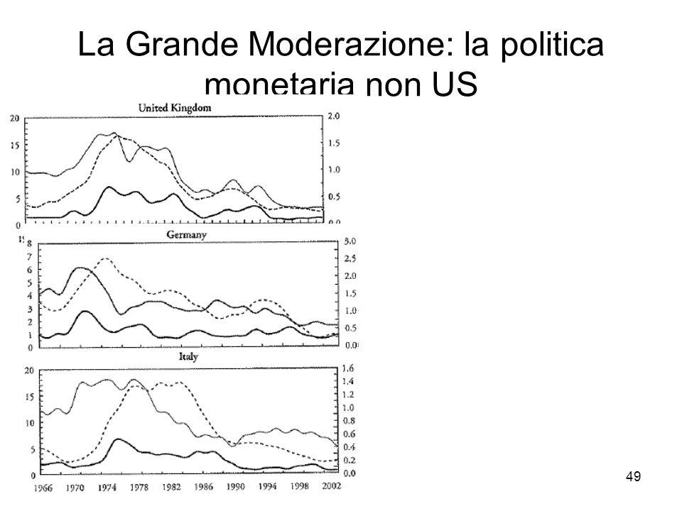 49 La Grande Moderazione: la politica monetaria non US
