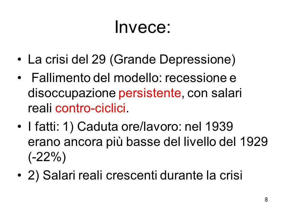 8 Invece: La crisi del 29 (Grande Depressione) Fallimento del modello: recessione e disoccupazione persistente, con salari reali contro-ciclici. I fat