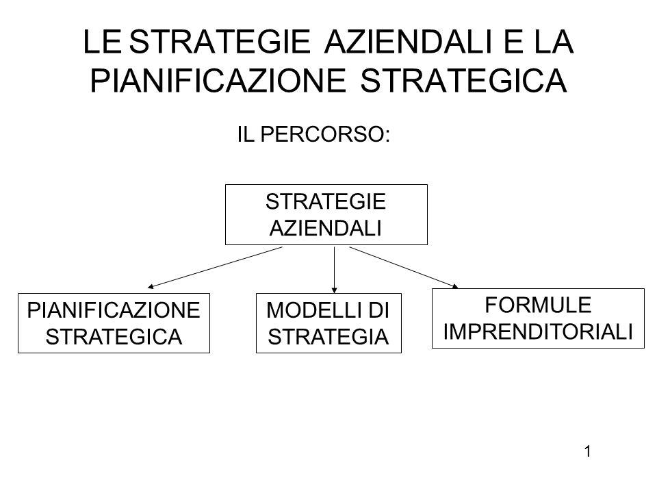 LE STRATEGIE AZIENDALI E LA PIANIFICAZIONE STRATEGICA STRATEGIE AZIENDALI PIANIFICAZIONE STRATEGICA MODELLI DI STRATEGIA FORMULE IMPRENDITORIALI 1 IL