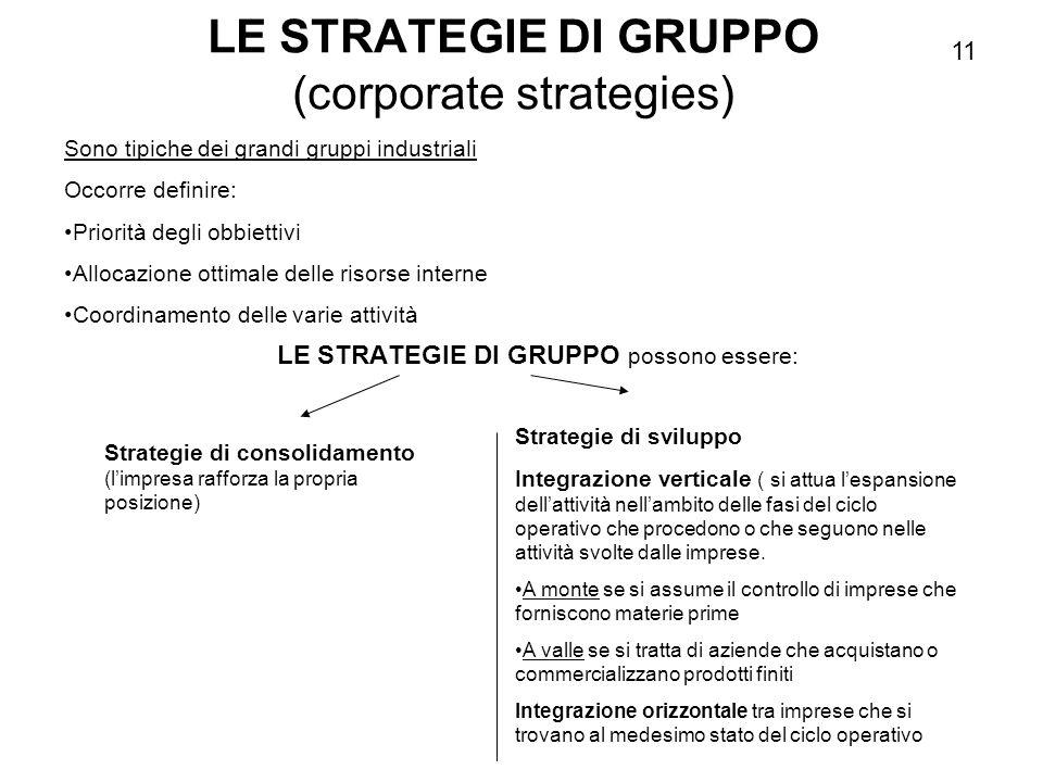 LE STRATEGIE DI GRUPPO (corporate strategies) LE STRATEGIE DI GRUPPO possono essere: Sono tipiche dei grandi gruppi industriali Occorre definire: Prio