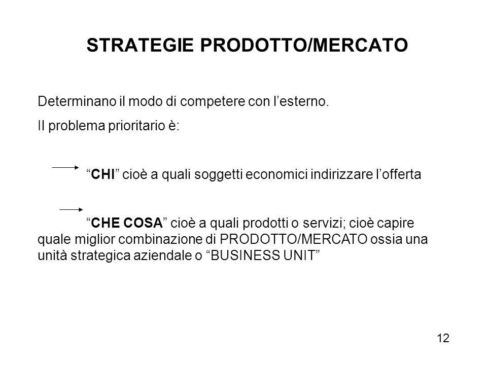 """STRATEGIE PRODOTTO/MERCATO Determinano il modo di competere con l'esterno. Il problema prioritario è: """"CHI"""" cioè a quali soggetti economici indirizzar"""