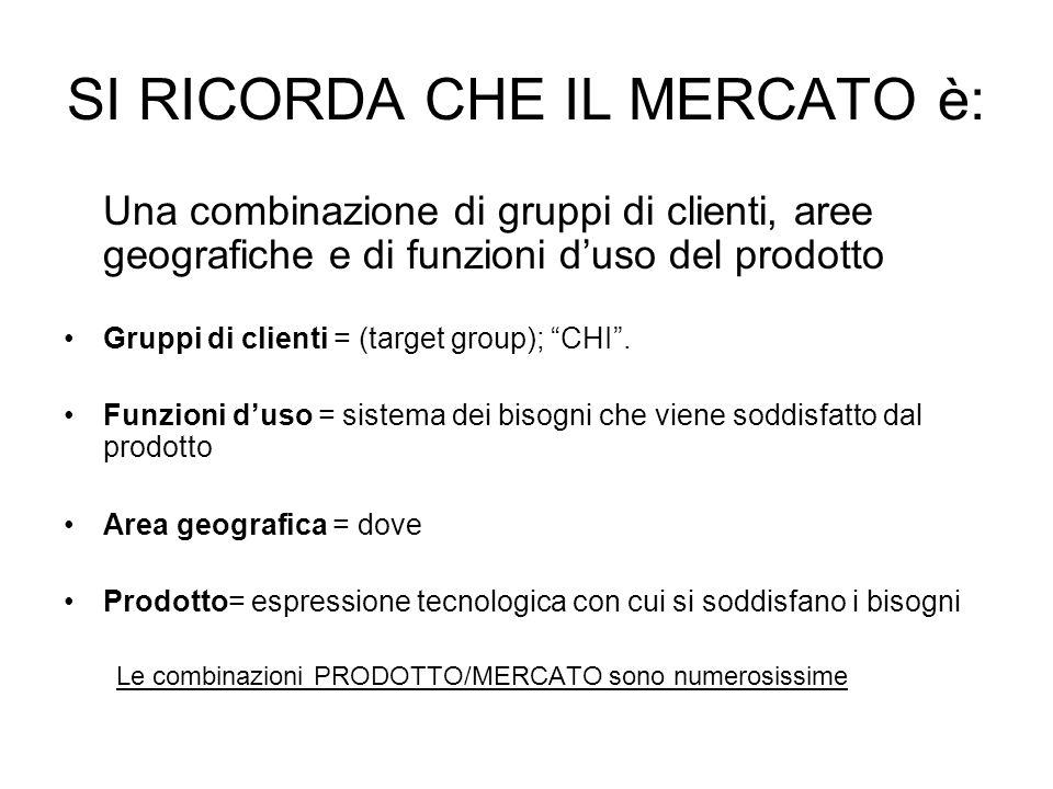 SI RICORDA CHE IL MERCATO è: Una combinazione di gruppi di clienti, aree geografiche e di funzioni d'uso del prodotto Gruppi di clienti = (target grou