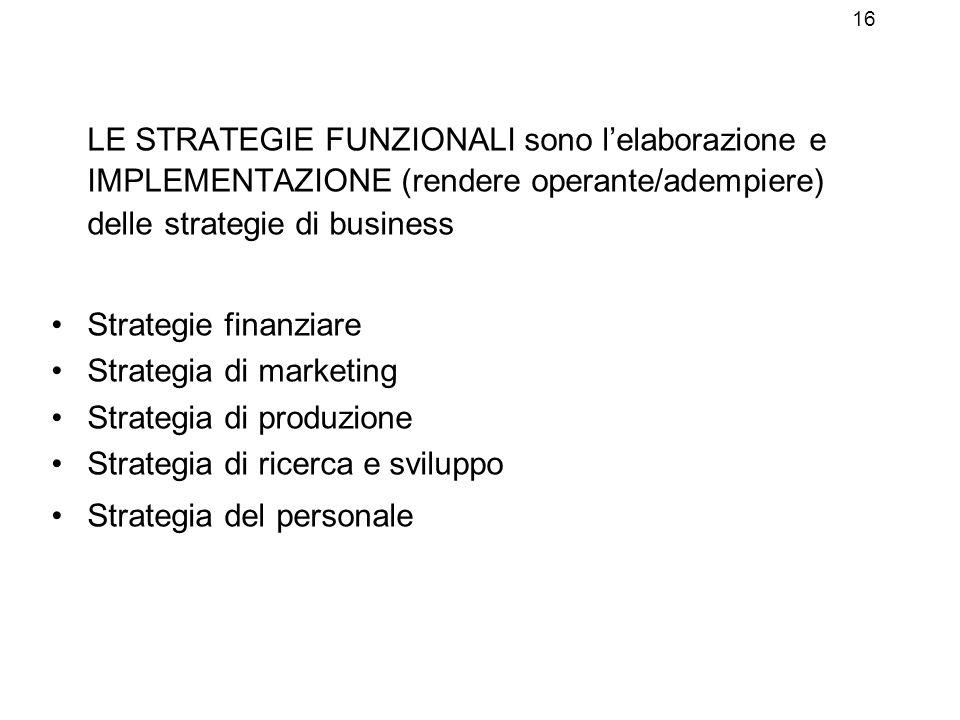 LE STRATEGIE FUNZIONALI sono l'elaborazione e IMPLEMENTAZIONE (rendere operante/adempiere) delle strategie di business Strategie finanziare Strategia