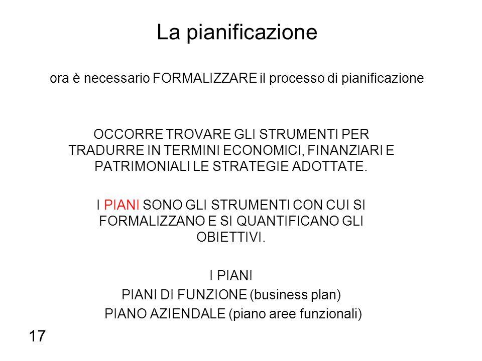 La pianificazione ora è necessario FORMALIZZARE il processo di pianificazione OCCORRE TROVARE GLI STRUMENTI PER TRADURRE IN TERMINI ECONOMICI, FINANZI