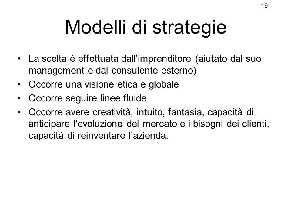 Modelli di strategie La scelta è effettuata dall'imprenditore (aiutato dal suo management e dal consulente esterno) Occorre una visione etica e global