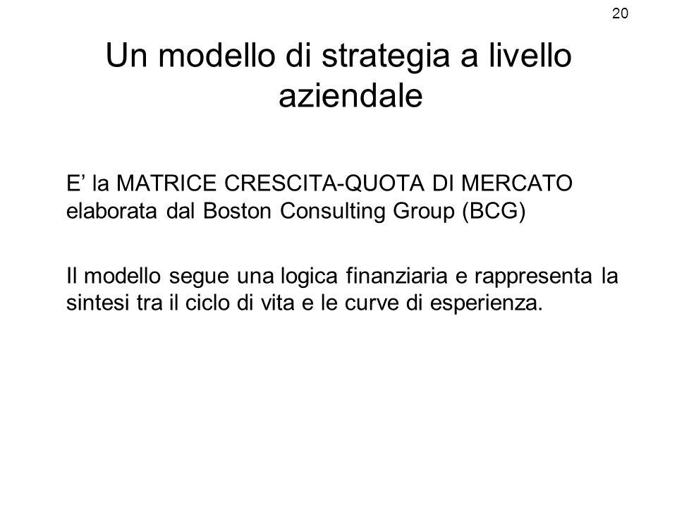 Un modello di strategia a livello aziendale E' la MATRICE CRESCITA-QUOTA DI MERCATO elaborata dal Boston Consulting Group (BCG) Il modello segue una l