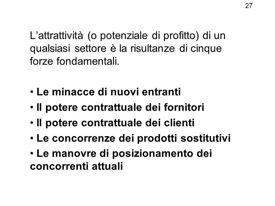 L'attrattività (o potenziale di profitto) di un qualsiasi settore è la risultanze di cinque forze fondamentali. Le minacce di nuovi entranti Il potere