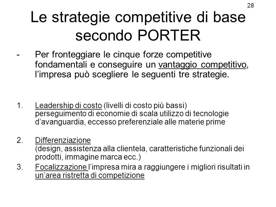 Le strategie competitive di base secondo PORTER -Per fronteggiare le cinque forze competitive fondamentali e conseguire un vantaggio competitivo, l'im