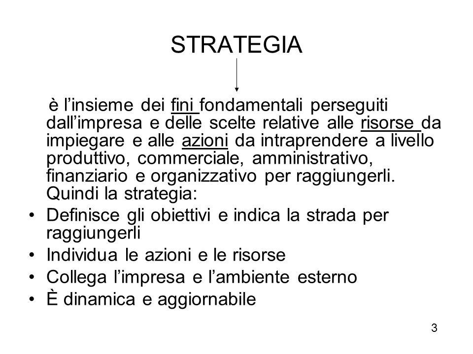 STRATEGIA è l'insieme dei fini fondamentali perseguiti dall'impresa e delle scelte relative alle risorse da impiegare e alle azioni da intraprendere a