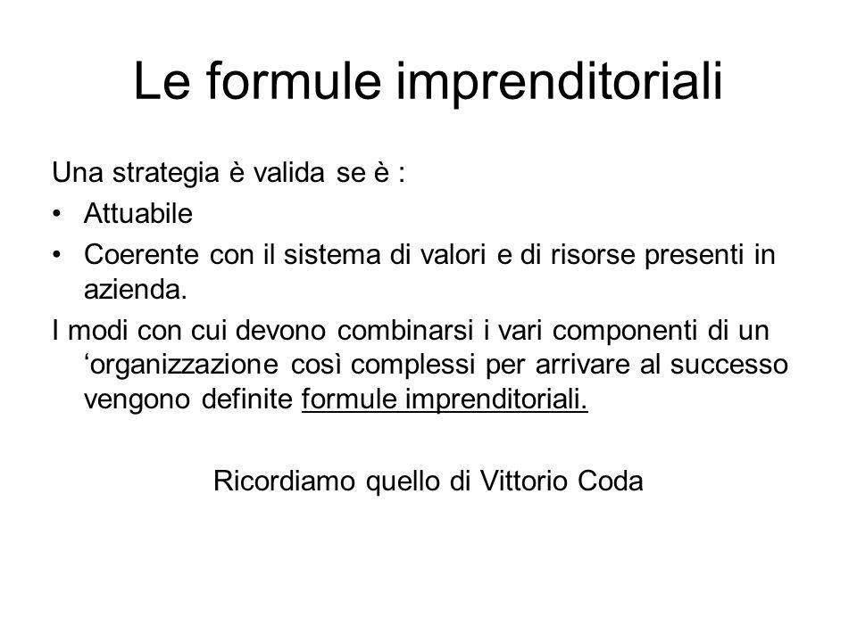 Le formule imprenditoriali Una strategia è valida se è : Attuabile Coerente con il sistema di valori e di risorse presenti in azienda. I modi con cui