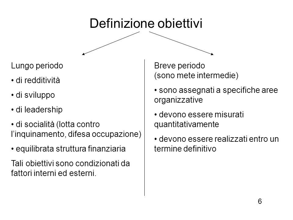 Definizione obiettivi Lungo periodo di redditività di sviluppo di leadership di socialità (lotta contro l'inquinamento, difesa occupazione) equilibrat