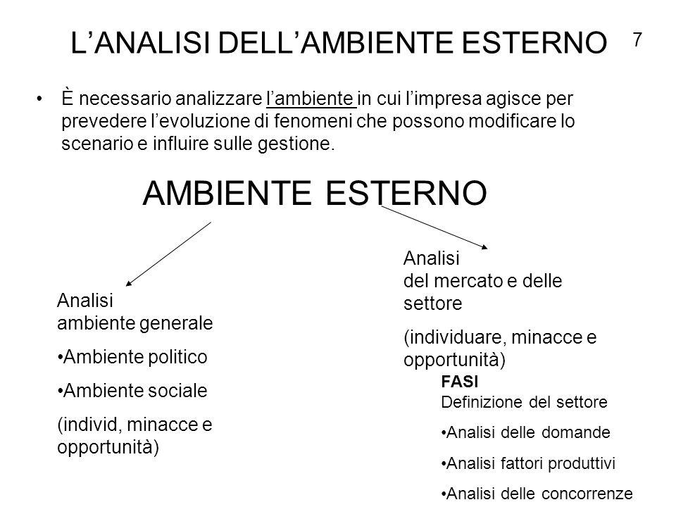 REALIZZAZIONE DELLE STRATEGIE presuppone una struttura organizzativa adeguata L'ALTA DIREZIONE APPROVA IL PIANO STRATEGICO CHE VIENE REALIZZATO ATTRAVERSO LA FORMULAZIONE DEI PIANI OPERATIVI ANNUALI (budget annuali) analisi scostamenti valutazione del grado di raggiungimento degli obiettivi 18